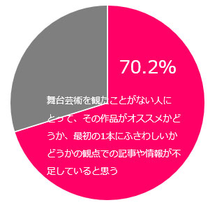 chart19